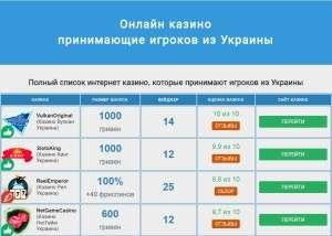 Деятельность вне закона. В Днепропетровске закрыто нелегальное игровое заведение